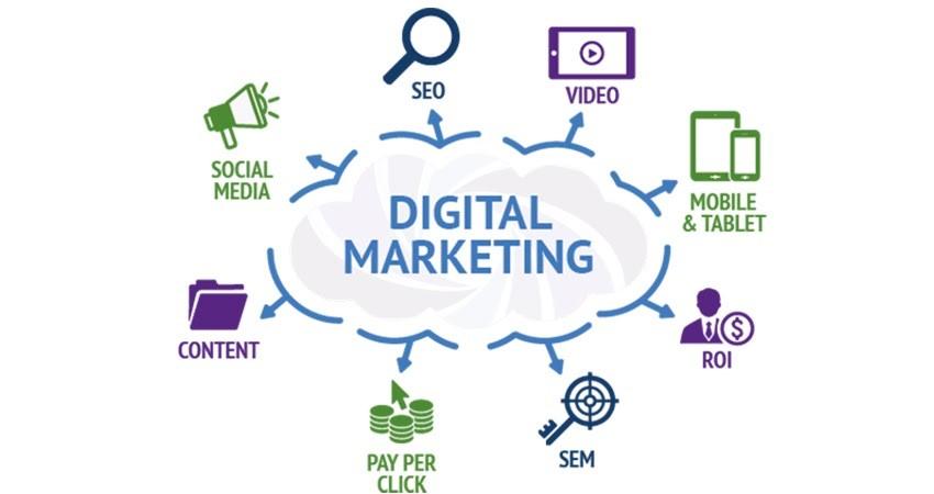 khóa học lập kế hoạch marketing