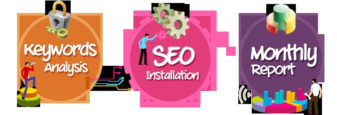 Chiến lược Seo web tại Điện Biên