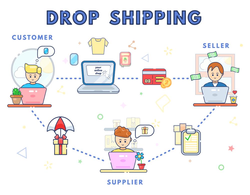 Dropshipping shopee là gì?