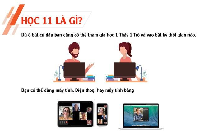 khóa học shopee học bán hàng online