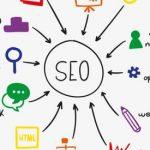 Seo website tăng tỉ lệ chốt đơn hàng cho doanh nghiệp