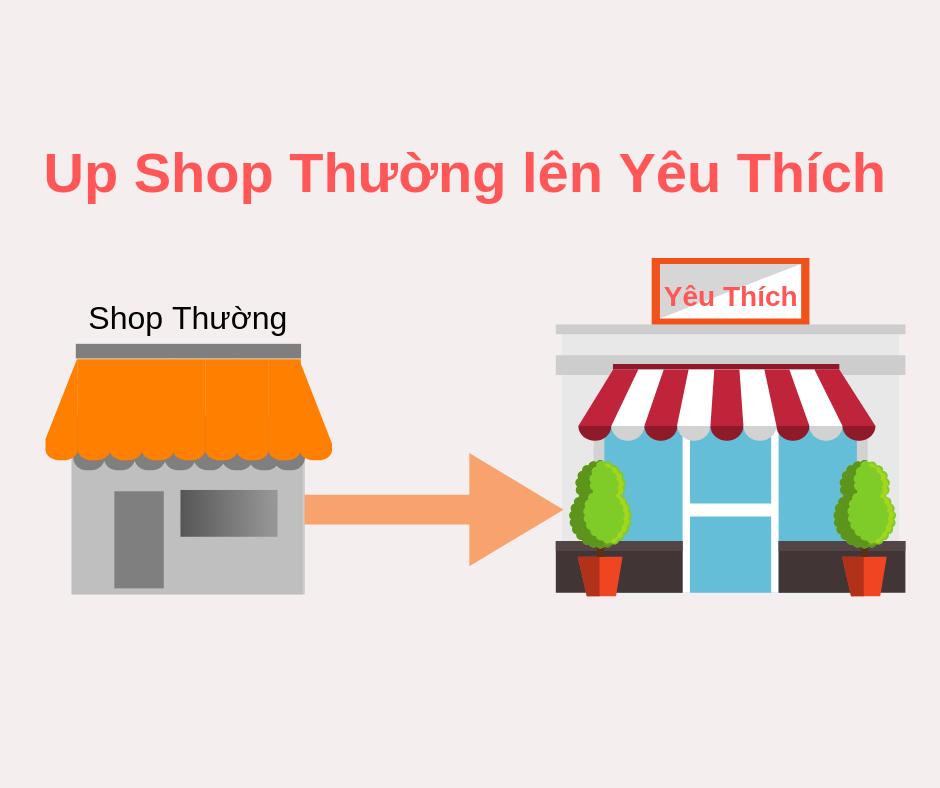 shop yeu thich la gi lam sao de tro thanh shop yeu thich tren shopee 1 1