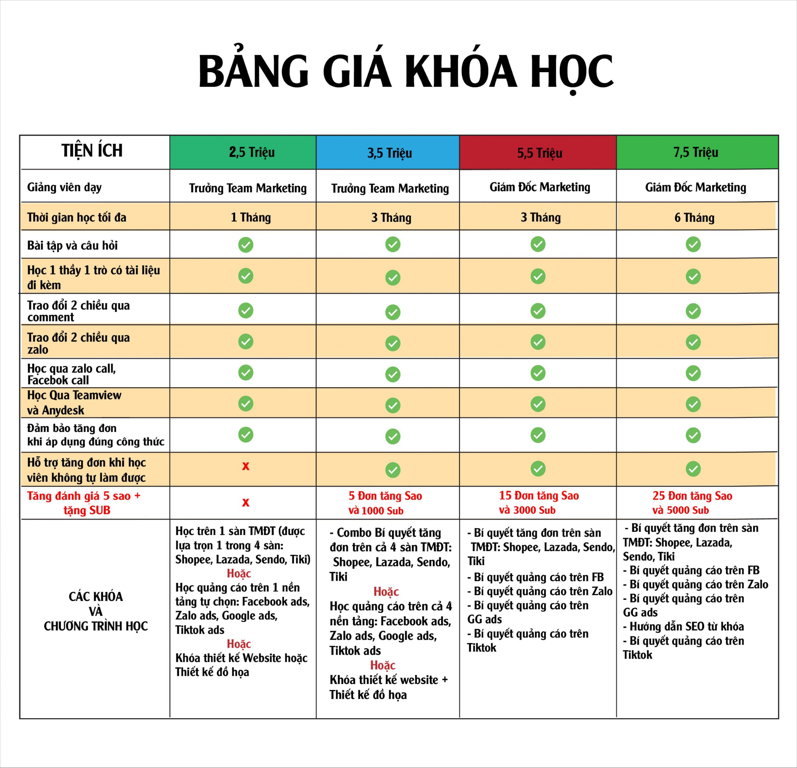 BANG GIA KHOA HOC scaled