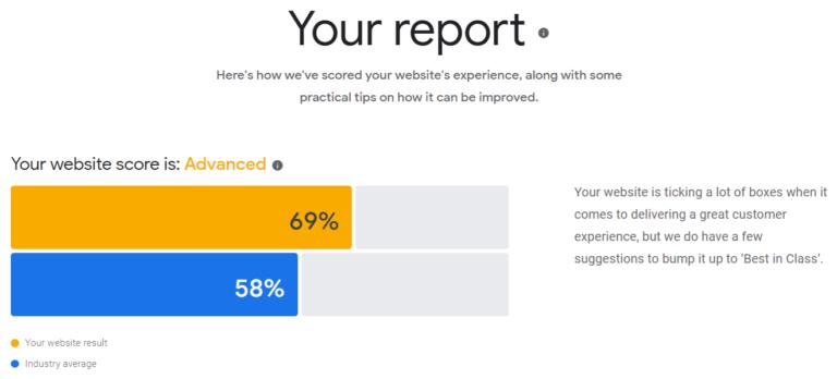 Bảng báo cáo đánh giá website