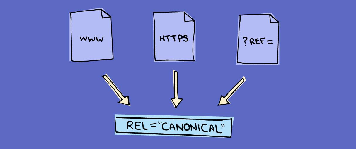Shopify-Canonical URL-privy.com