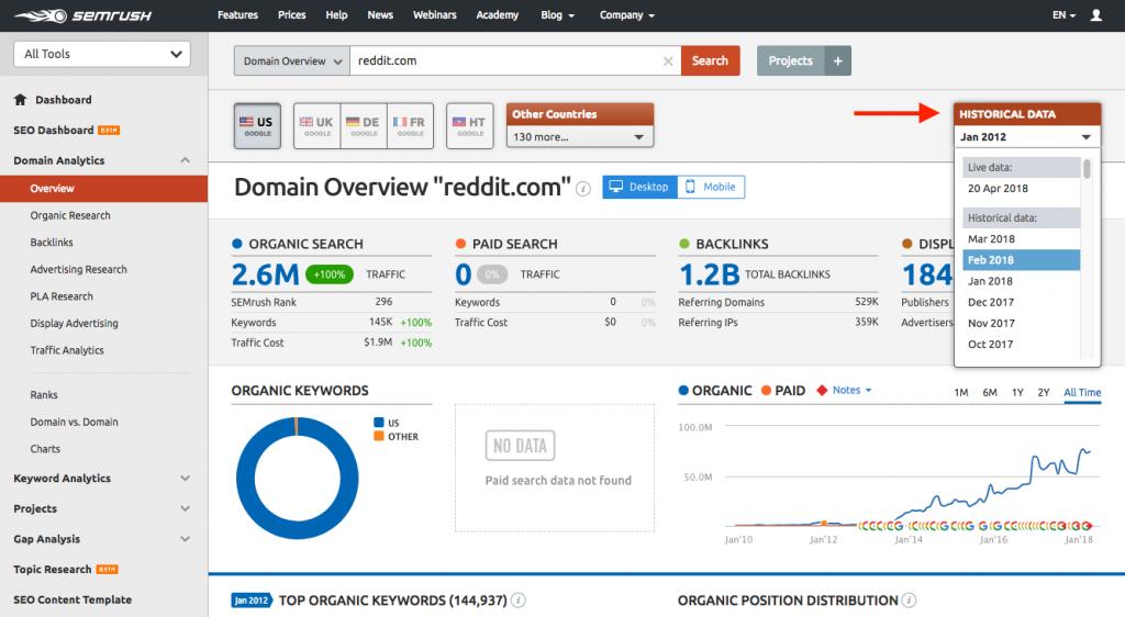 Sử dụng SEMrush phân tích domain với dữ liệu quá khứ