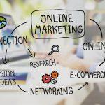 Báo giá Marketing online, dịch vụ trọn gói giá rẻ 2021