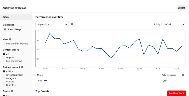 Dashboard của Pinterest Analytics