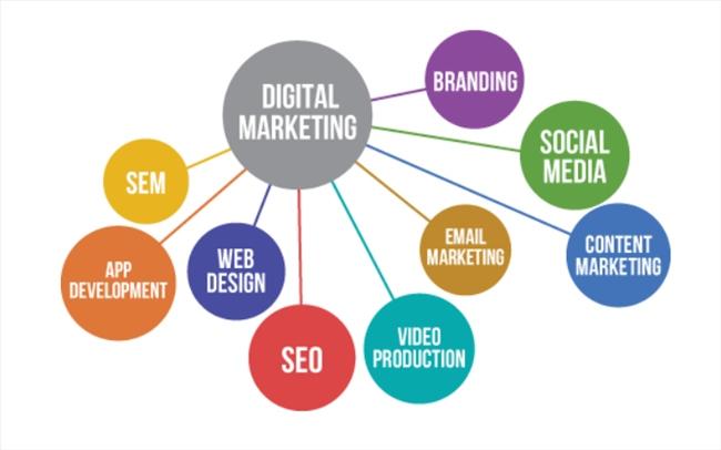 digital marketing là gì