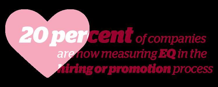 Các công ty đo lường EQ trong tuyển dụng và thăng chức: văn bản được đánh dấu