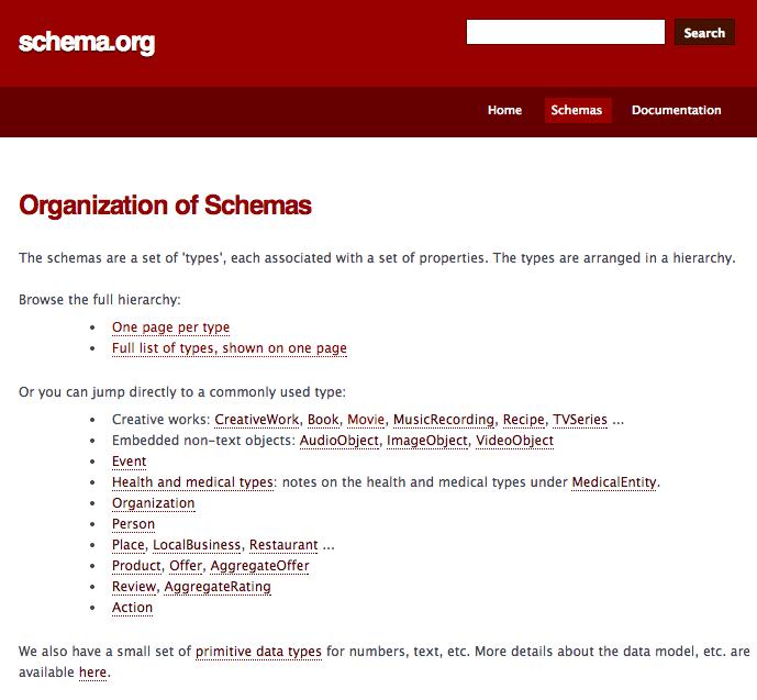 Tìm các schema được sử dụng phổ biến nhất